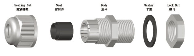 Nylon Reinforced Cable Gland